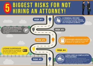 5 Biggest Risks for Not Hiring an Attorney